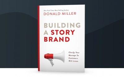 Brand Story Websites
